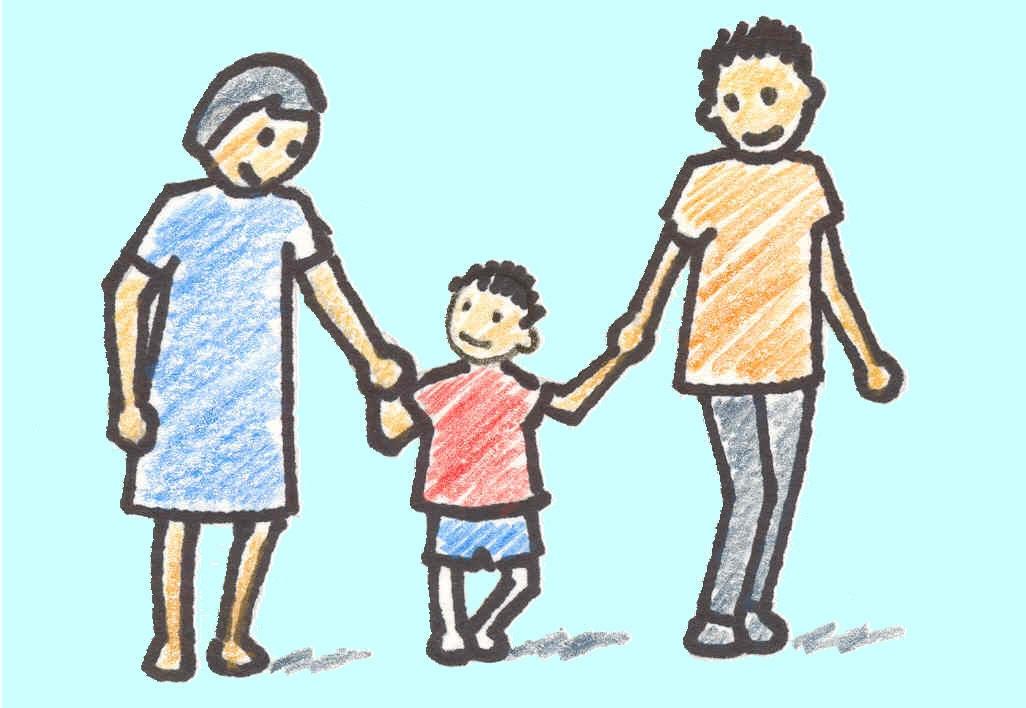 Anne baba tutumları