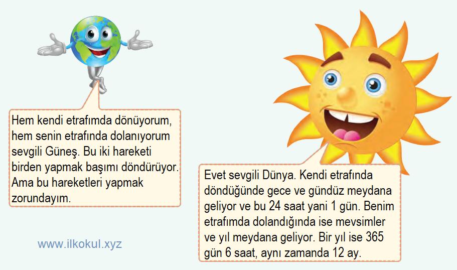 Dünya ve Güneş konuşuyor
