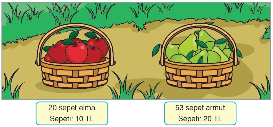 Elma sepeti